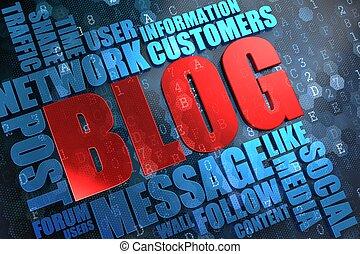 Blog - Wordcloud Concept.