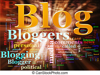 blog, wordcloud