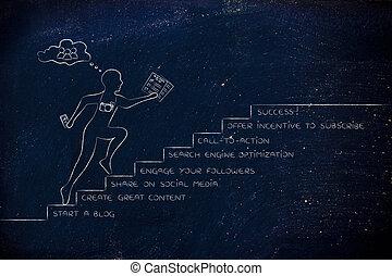 blogger, étapes, reussite