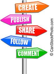 blogging, guidepost
