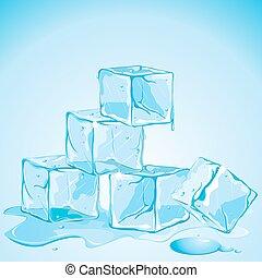 blokje, ijs