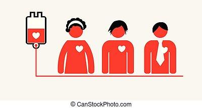 Blood donation concept