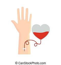 blood donation hand heart transfusion