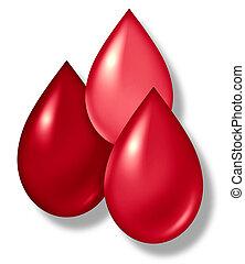 Blood Drops Symbol - Blood drops symbol of medical and...