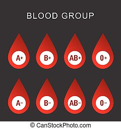 Blood group type icon flat web sign symbol logo label set