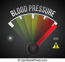 blood pressure level measure