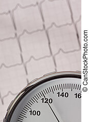 Blood pressure measurement and ECG curve