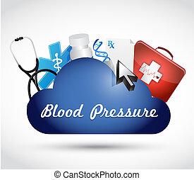blood pressure medical cloud