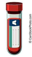Blood type A in test tube