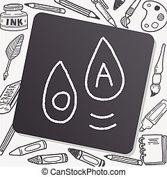 blood type doodle drawing