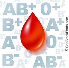 Blood type - Blood group medical symbol representing the...