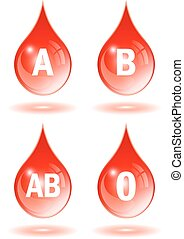 Blood type drop icons isolated sign on white background
