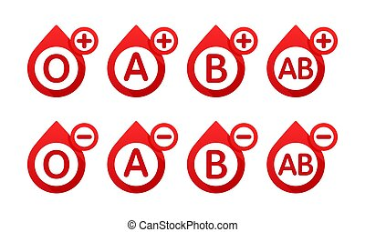 Blood type in the form of a drop of blood vector icons. Different blood types vector illustration. Blood test