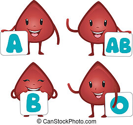 Blood Type Mascots - Mascot Illustrations Featuring the...