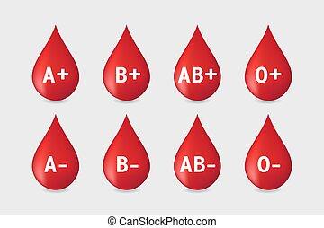 Blood type set on white background.