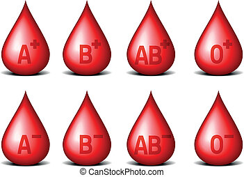 blood types - detailed illustration of drops of blood with...
