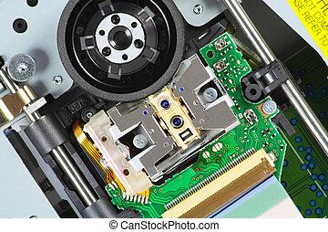 Blu-ray  laser
