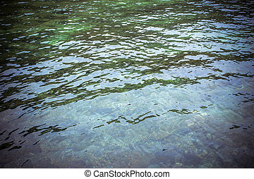 Blue azure Water Surface Texture in sea