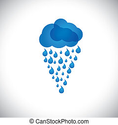 blue clouds & rain vector icon, sign or symbol on white background. This graphic also represents rainstorm, heavy rainfall, monsoon, rainy season, inclement weather, drizzle, spate, downpour, etc
