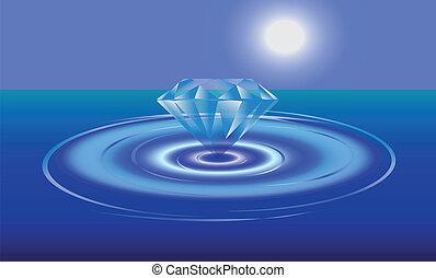 Blue Diamond Drop