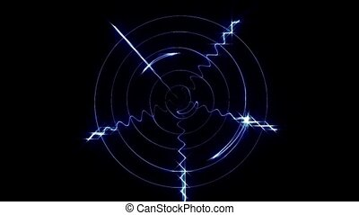 Blue display oscilloscope - A current through the blue...