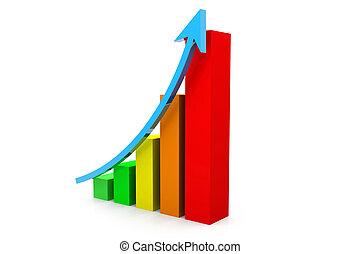blue growth chart