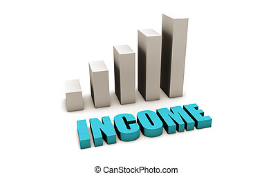 Blue Income - Blue Personal Income in 3d with Bar Chart