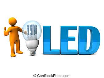 """Blue LED OK - Orange cartoon character with blue text """"LED""""..."""