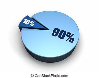 Blue Pie Chart 90 - 10 percent - Blue pie chart with ninety...