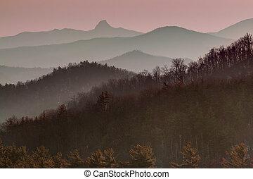Blue Ridge Mountain Profile at Suns