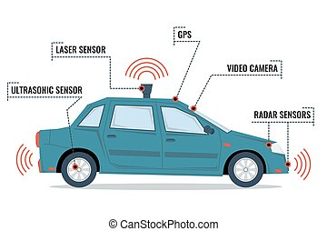 Blue sedan autonomous car - infographic
