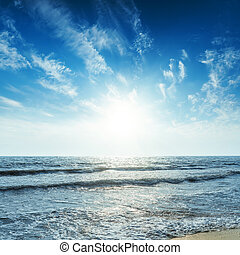 blue sky with sunset over sea