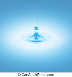 Blue water liquid drop abstract background
