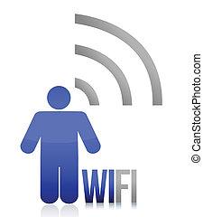 Blue wifi person icon illustration