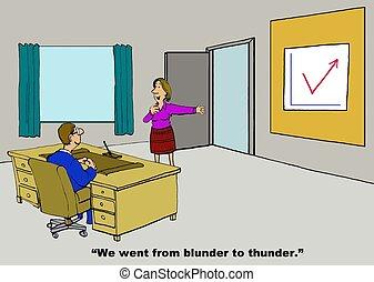 Blunder to Thunder