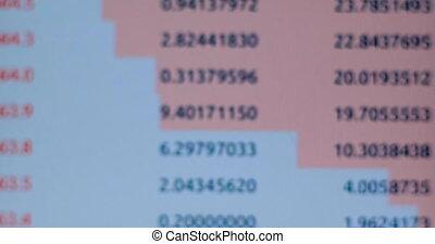 Blurred digits columns present currencies rates of exchange