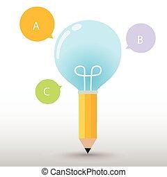 blyertspenna, idé, lök