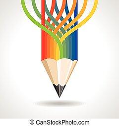 blyertspenna, mall, skapande