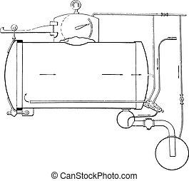 Blythe system-thermo-carbolisation, vintage engraved illustration.