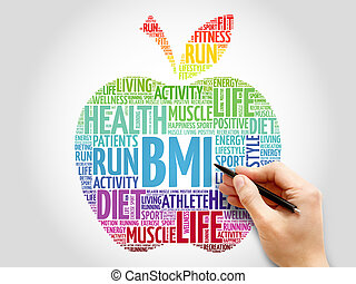 BMI - Body Mass Index, apple word cloud concept