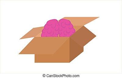 boîte, cerveau, penser, dehors