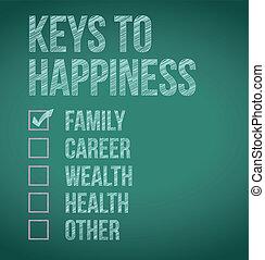 boîte, clés, sélection, chèque, bonheur