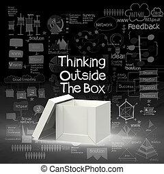 boîte, concept, créatif, dehors, direction, penser