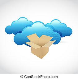 boîte, concept, stockage, nuage, calculer