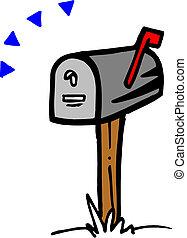 boîte, courrier, vecteur