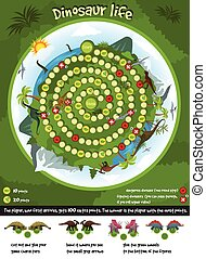 Board game - Dinosaur life