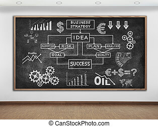 board with business strategy