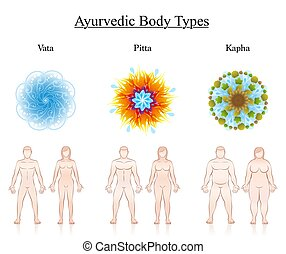 Body Constitution Types Couples Ayurveda Symbols Vata Pitta ...