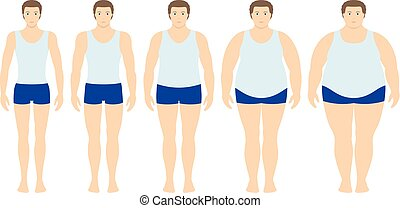 Body mass index vector illustration from underweight to...