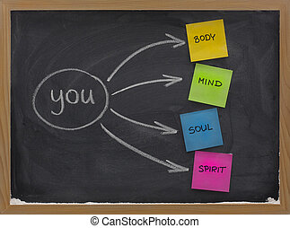 you, body, mind, soul, spirit - a simple mind map for personal growth or development sketched with white chalk and sticky notes on blackboard with eraser smudges